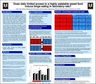 Does daily limited access to a highly palatable sweet food  induce binge eating in laboratory rats  Katie Isbell, Robynn