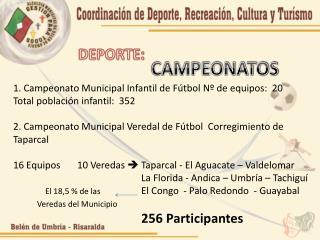 1. Campeonato Municipal Infantil de Fútbol Nº de equipos:  20 Total población infantil:  352