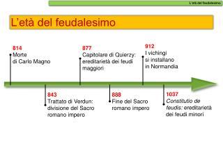L'età del feudalesimo