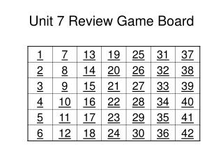 Unit 7 Review Game Board