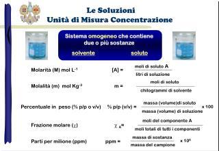 Le Soluzioni  Unità di Misura Concentrazione