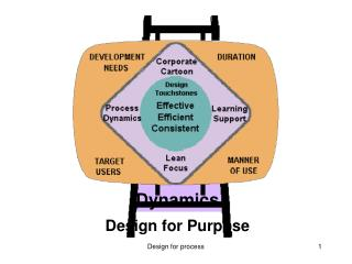 Design for process