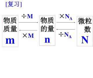 物质 质量 m