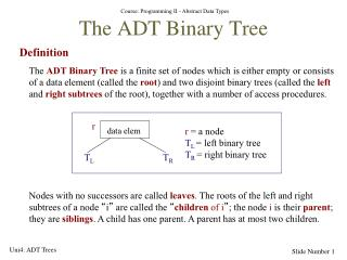 The ADT Binary Tree