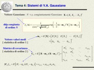 Tema 4: Sistemi di V.A. Gaussiane