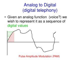 Analog to Digital (digital telephony)