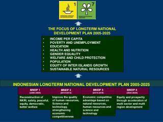 MNDP 1 (2005-2009)