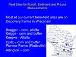 Field Sites for Runoff, Sediment and P-Loss Measurements