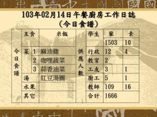 103 年 02 月 14 日午餐廚房工作日誌 ( 今日食譜 )