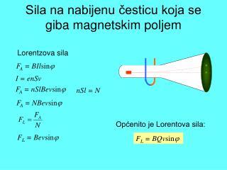 Sila na nabijenu česticu koja se giba magnetskim poljem