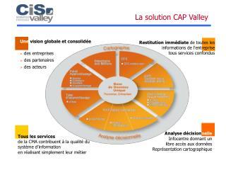 Une vision globale et consolid e     des entreprises   des partenaires  des acteurs