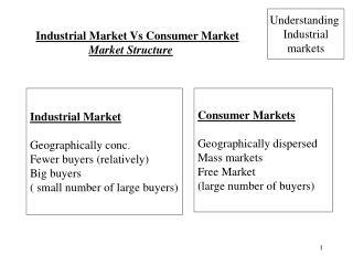 Industrial Market Vs Consumer Market Market Structure