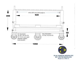 Orta Tekerlekler:  Ø 150 x 40 mm P.E