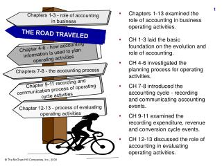 Chapters 1-13 examined the role of accounting in business operating activities.