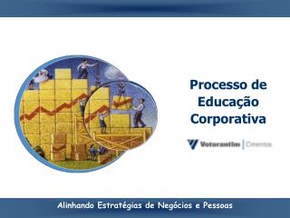 Processo de  Educação  Corporativa
