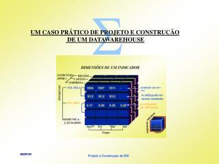 UM CASO PRÁTICO DE PROJETO E CONSTRUÇÃO  DE UM DATAWAREHOUSE