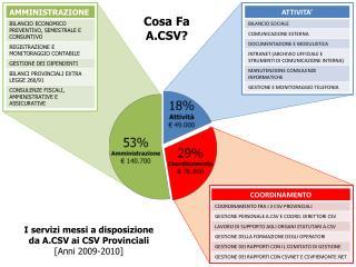 Cosa Fa  A.CSV?