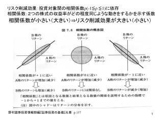 野村證券投資情報部編 『 証券投資の基礎 』 丸善  p.137
