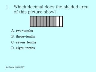 Which decimal does the shaded area of this picture show?