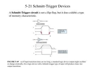 5-21 Schmitt-Trigger Devices