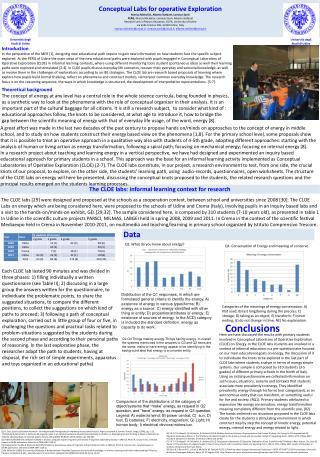 Conceptual Labs  for operative Exploration Marisa  Michelini ,  Alberto Stefanel, Lorenzo Santi