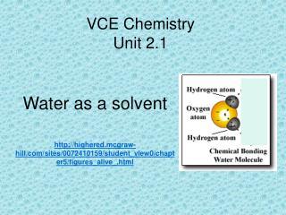 VCE Chemistry Unit 2.1