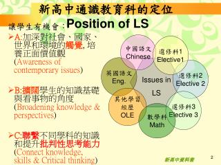 NSS Liberal Studies