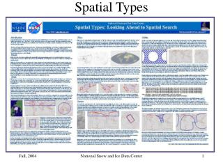 Spatial Types