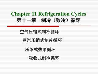 Chapter 11  Refrigeration Cycles 第十一章  制冷(致冷)循环