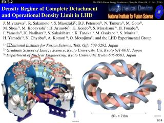 Density Regime of Complete Detachment and Operational Density Limit in LHD
