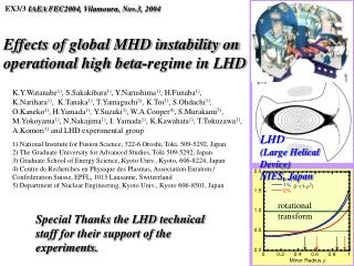 Effects of global MHD instability on operational high beta-regime in LHD