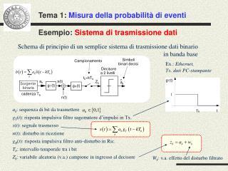 Tema 1: Misura della probabilit  di eventi   Esempio: Sistema di trasmissione dati