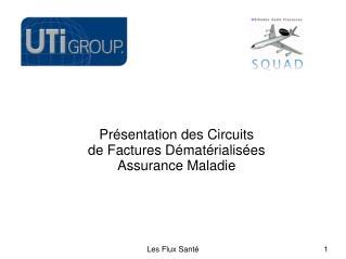 Présentation des Circuits de Factures Dématérialisées Assurance Maladie