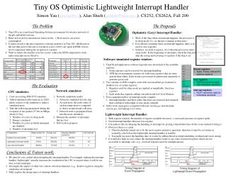 Tiny OS Optimistic Lightweight Interrupt Handler