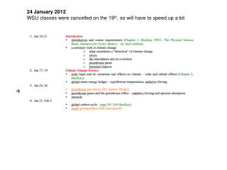 24 January 2012 WSU classes were cancelled on the 19 th , so will have to speed up a bit