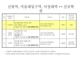 신림역 ,  서울대입구역 ,  낙성대역 ↔ 신공학관