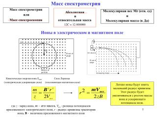 Масс спектрометрия