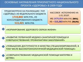 ОСНОВНЫЕ НАПРАВЛЕНИЯ ПРИОРИЕТНОГО НАЦИОНАЛЬНОГО ПРОЕКТА «ЗДОРОВЬЕ» В 2009 ГОДУ