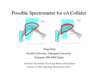 Possible Spectrometer for eA Collider