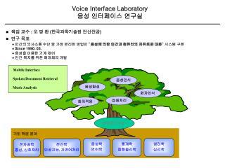 Voice Interface Laboratory 음성 인터페이스 연구실