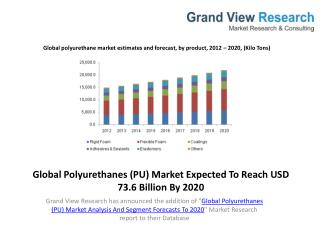 Global Polyurethanes (PU) Market Demand To 2020.