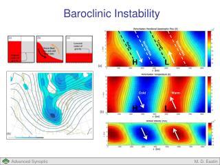 Baroclinic Instability