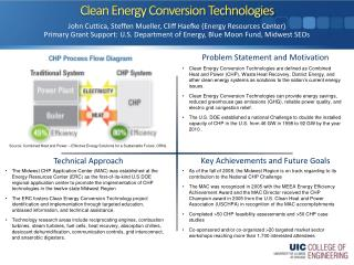 Clean Energy Conversion Technologies