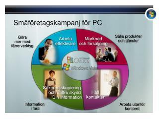Småföretagskampanj för PC