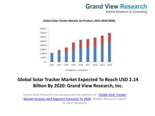 Solar Tracker Market Share, Forecast To 2020.