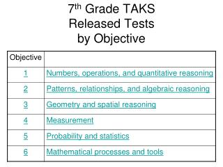 7 th  Grade TAKS Released Tests by Objective