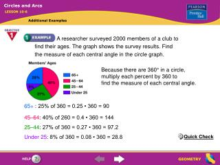 Because there are 360° in a circle,  multiply each percent by 360 to