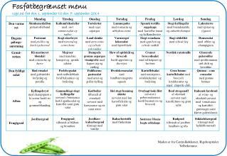 Fosfatbegrænset menu Uge 36 fra den 1. september til den 7.  september 2014