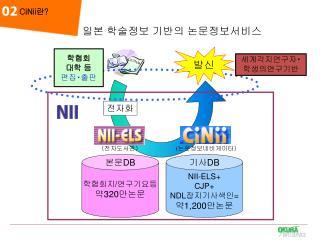 일본 학술정보 기반의 논문정보서비스