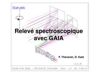 Relevé spectroscopique avec GAIA